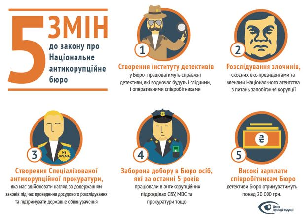 Екс-президент Грузії Міхaїл Саакашвілі готується стати директором Національного антикорупційного бюро України